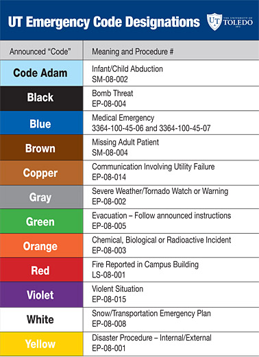 webemergencycodes A Radio Wiring Harness Color Meanings on